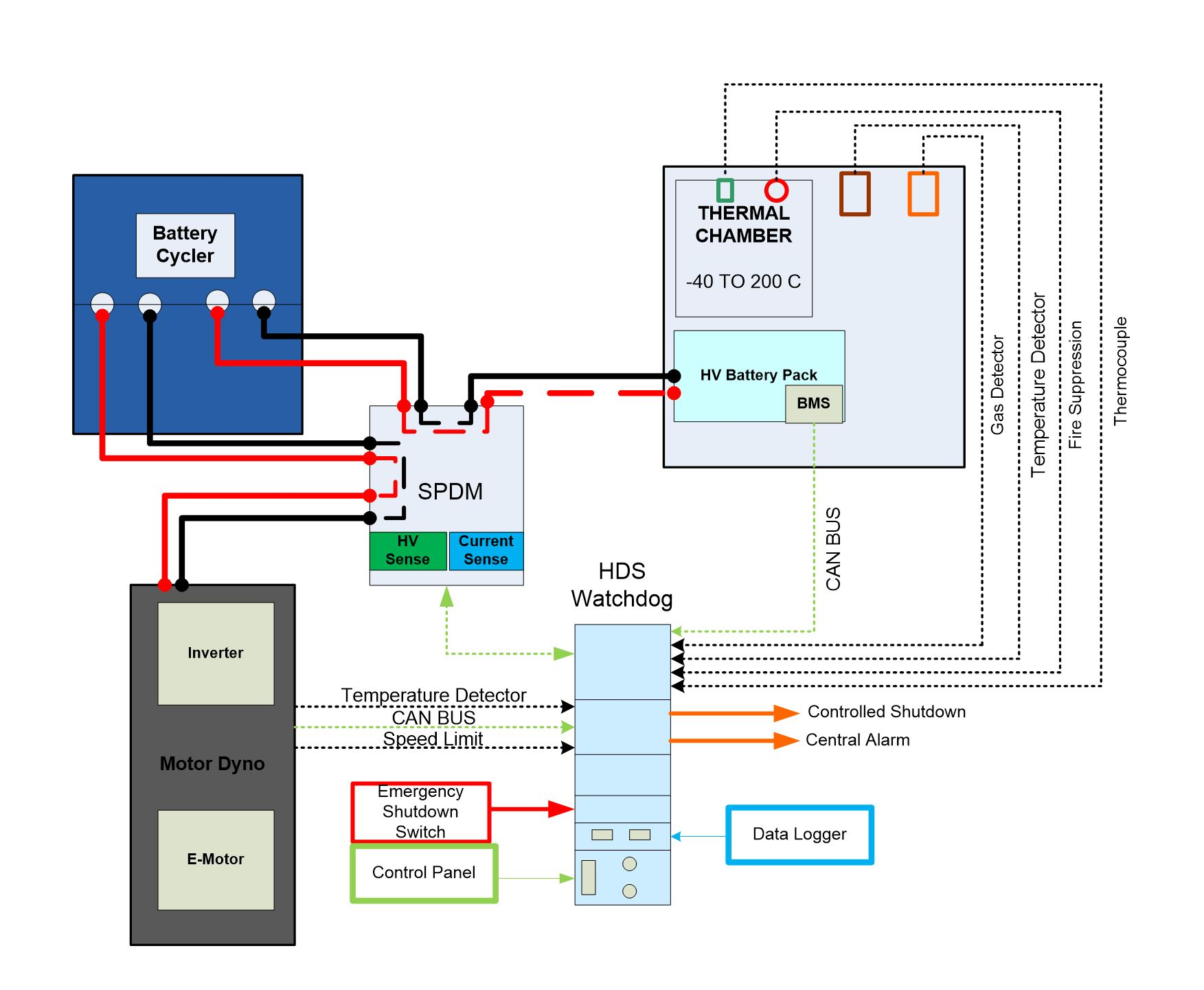 Hds Electronics Electronic Watchdog Circuit Diagram System